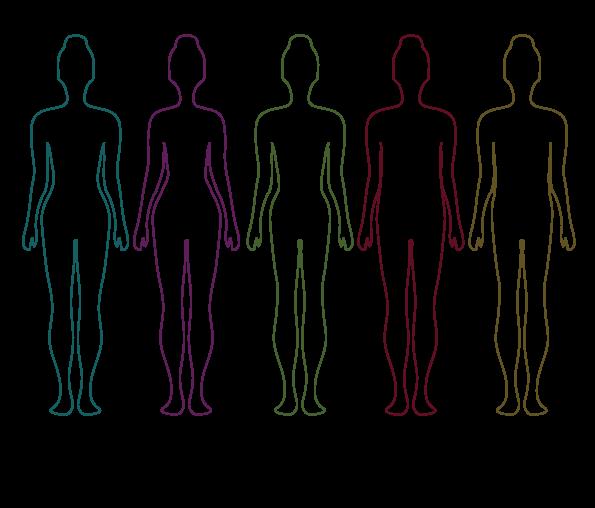 Telesne-oblike